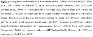 New paper shows global warming decreases storm activity Fullscreen%2Bcapture%2B7302011%2B63842%2BPM